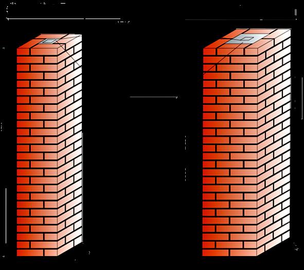 Пример кладки кирпичных столбов компанией «Евролайн-Стройка»